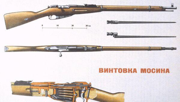 Винтовка Мосина. Архивное фото.