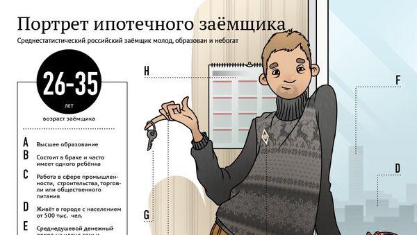 Портрет ипотечного заемщика