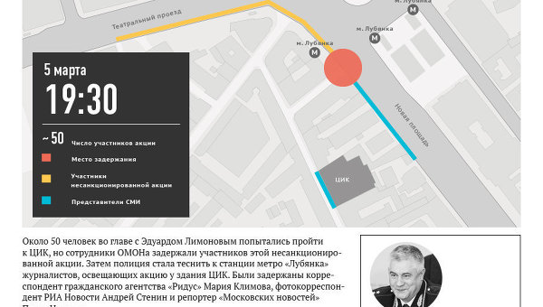 Задержание журналистов на Лубянской площади 5 марта
