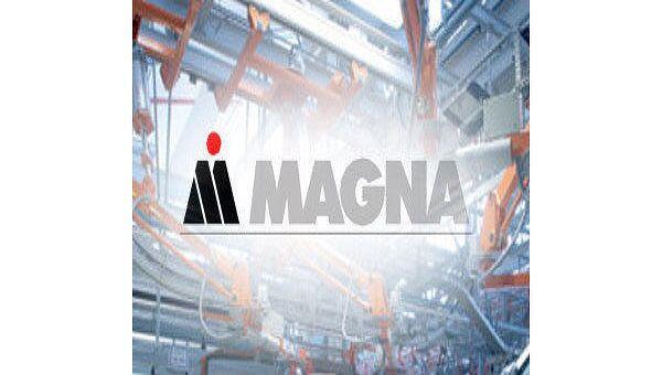 Magna International Inc