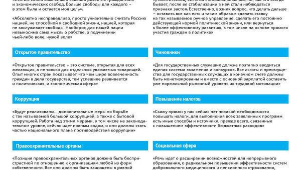 Тезисы Дмитрия Медведева