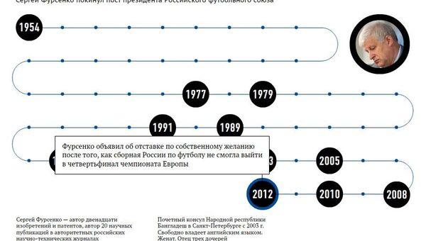 Жизненный путь Сергея Фурсенко