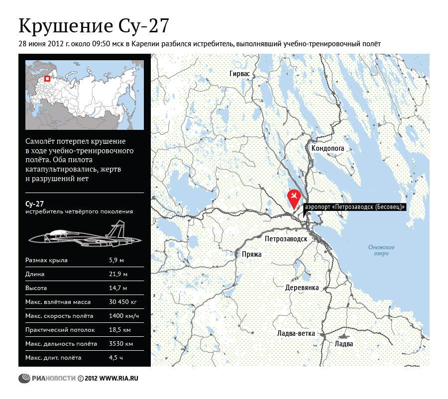 Крушение Су-27