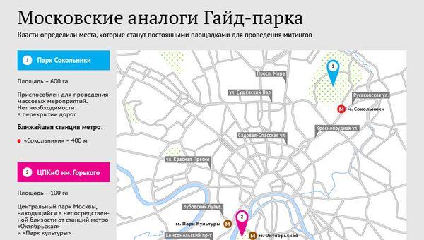 Московские аналоги Гайд-парка
