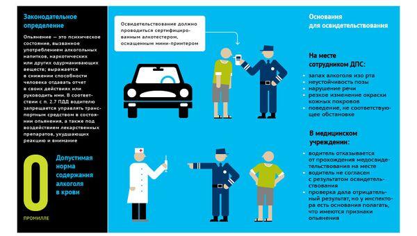 Наказание за вождение в нетрезвом виде в России