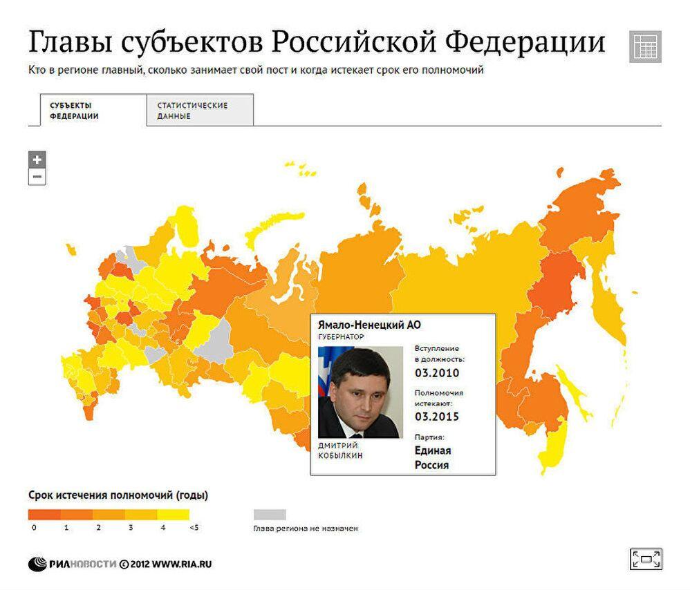 Главы субъектов Российской Федерации