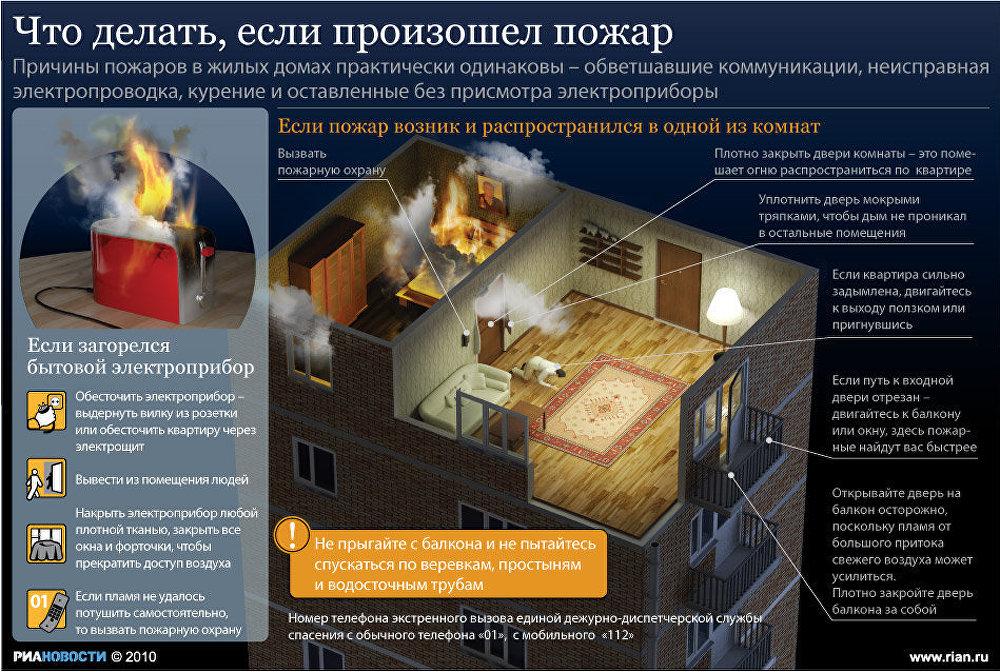 Что делать, если произошел пожар