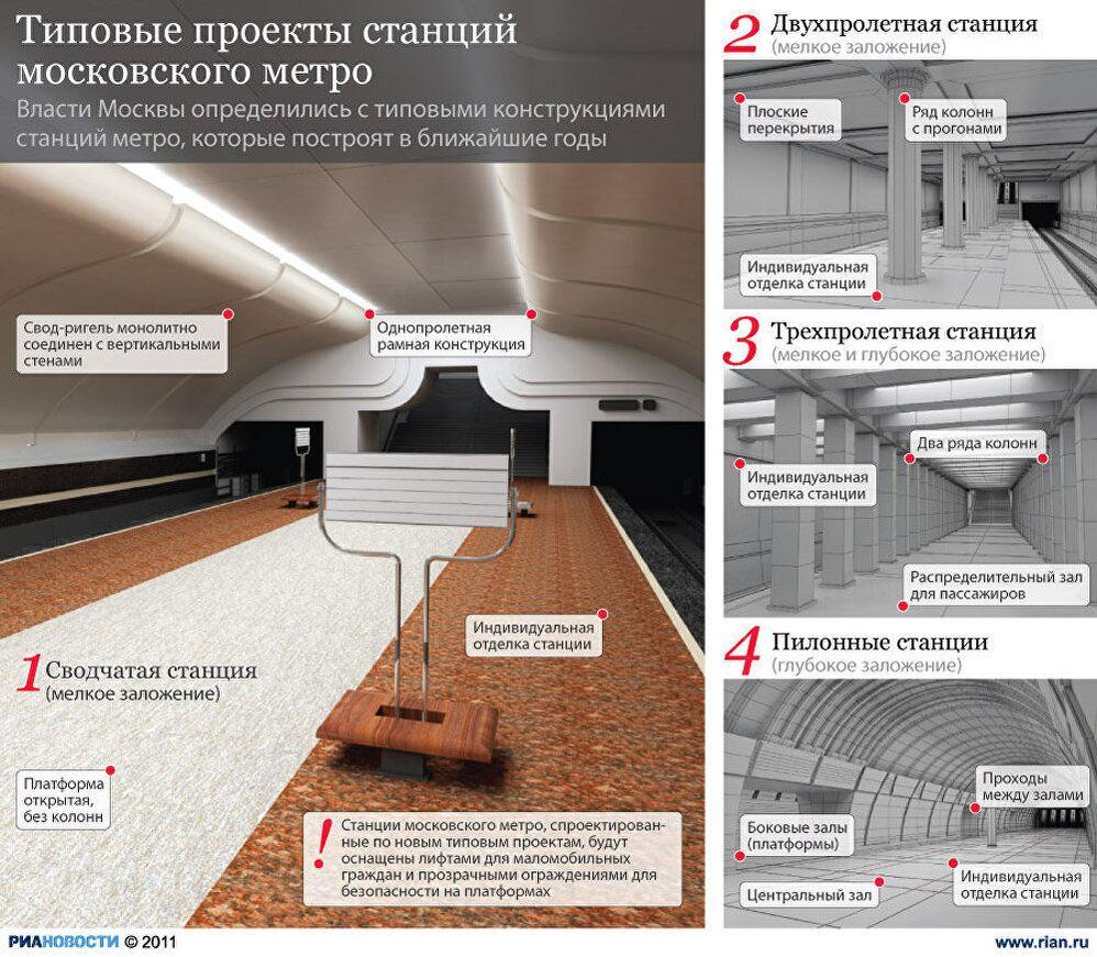 Типовые проекты станций московского метро
