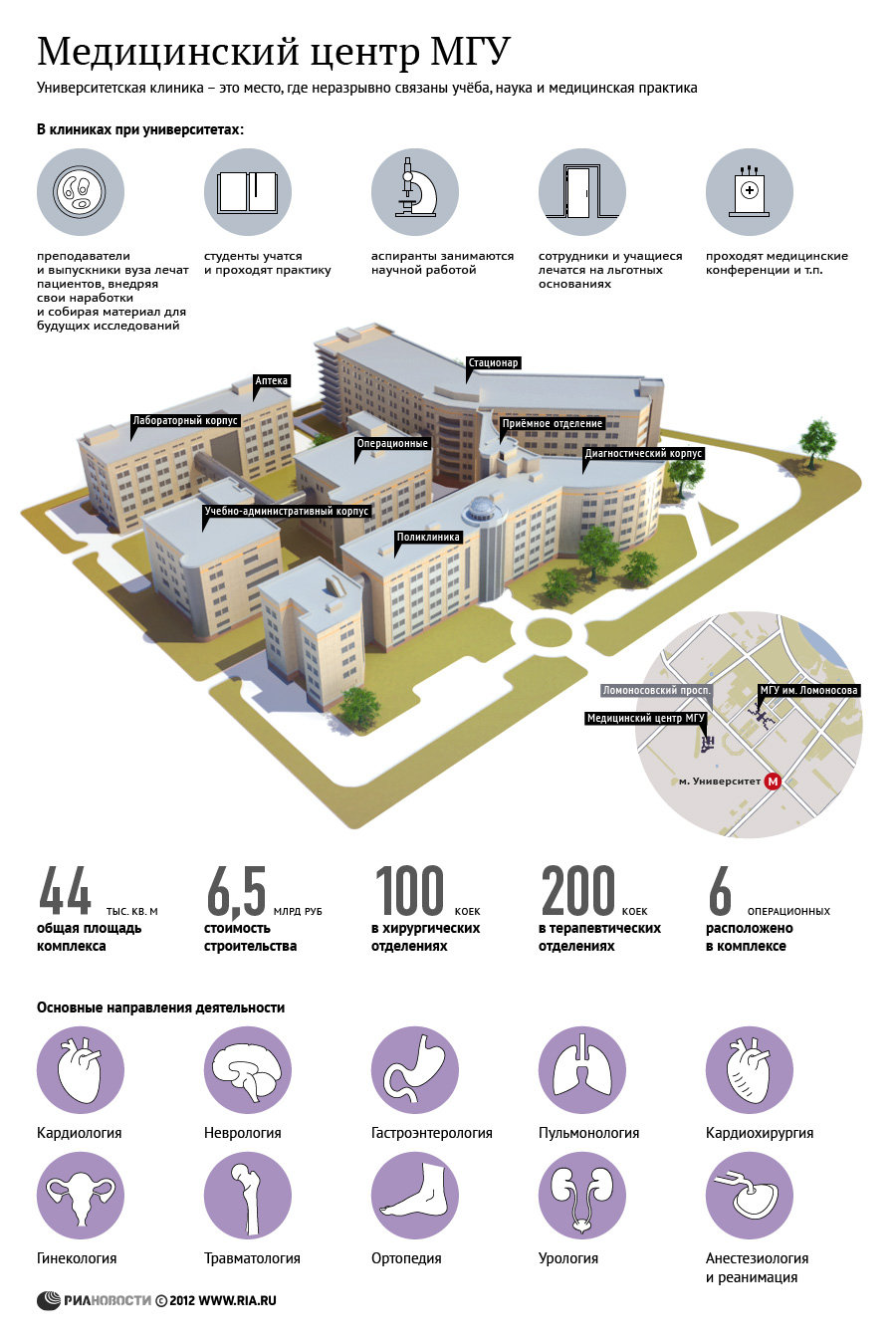 Медицинский научно-образовательный центр МГУ