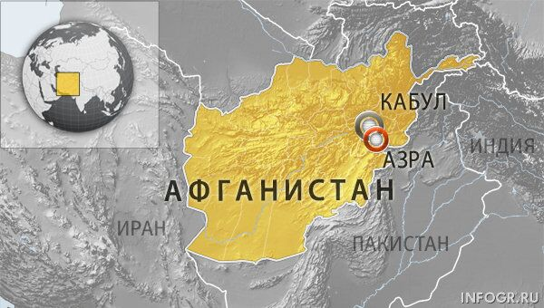 Уезд Азра афганской провинции Логар
