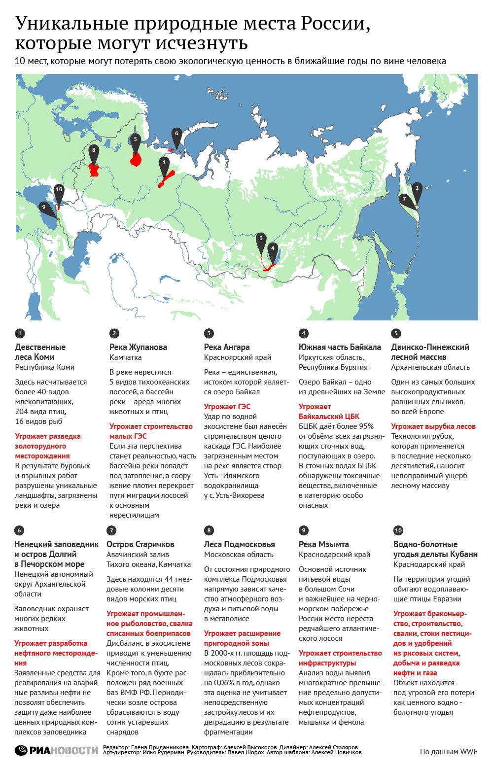 Уникальные природные места России, которые могут исчезнуть
