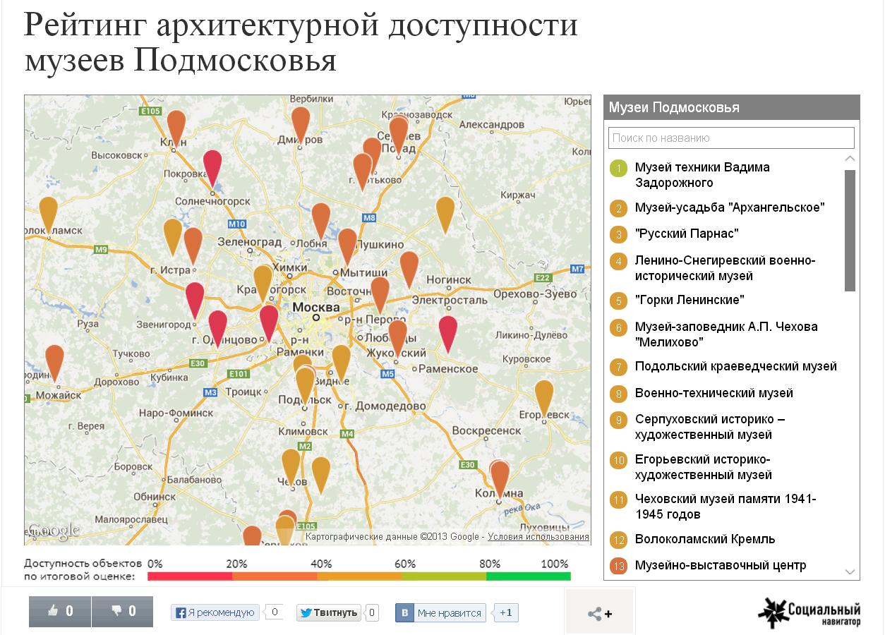 Рейтинг доступности музеев Подмосковья