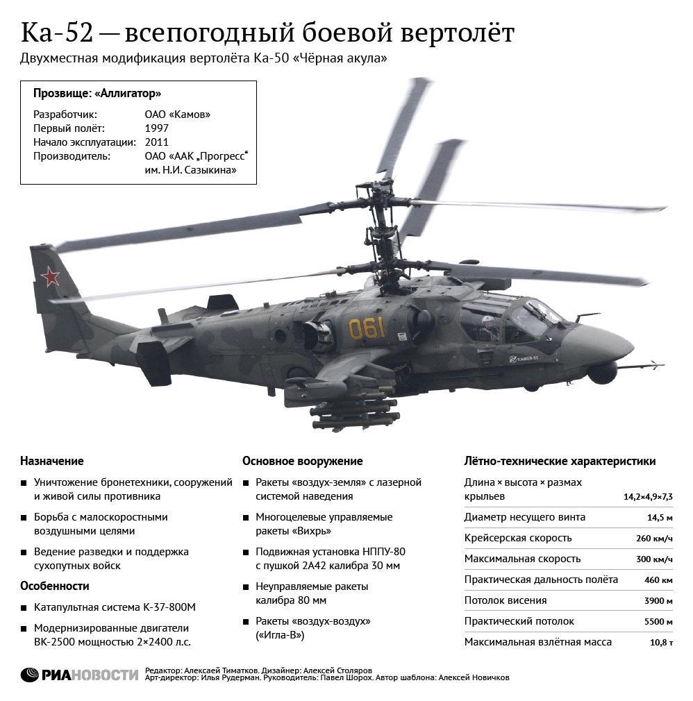 Ка-52 - всепогодный боевой вертолет
