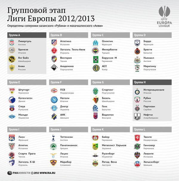 Групповой этап Лиги Европы--2012/2013