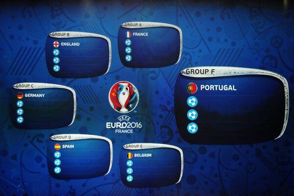 Таблица сеянных команд на церемонии жеребьевки финального турнира чемпионата Европы по футболу 2016